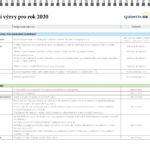 Kalendář dotačních příležitostí na rok 2020